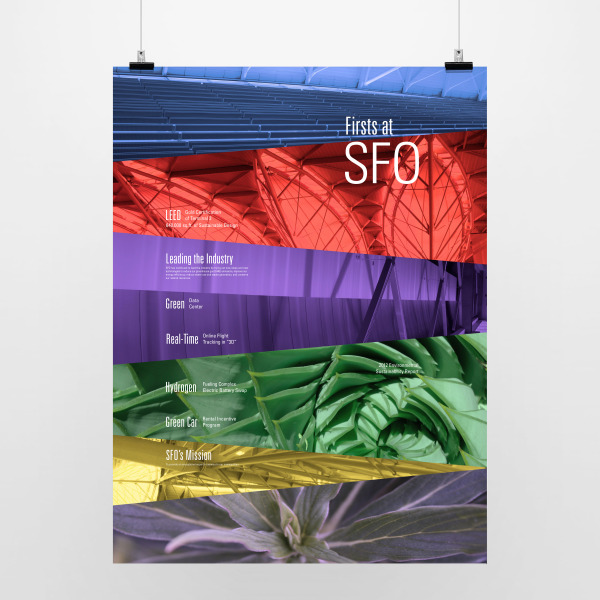 SFO Environmental Sustainability Report